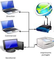 Prestataire réseau informatique au Cameroun