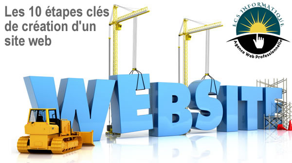Les 10 étapes clés de création de site web