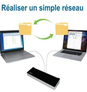 Simple réseau informatique: Comment mettre en place ?