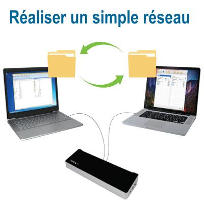 simple réseau informatique