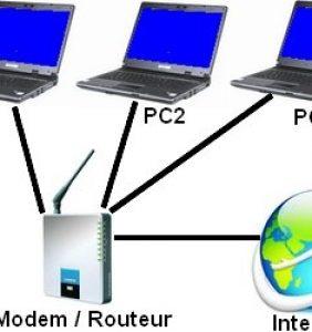 Avantages d'un réseau informatique