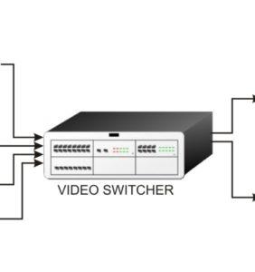De quoi est composé un système de vidéosurveillance